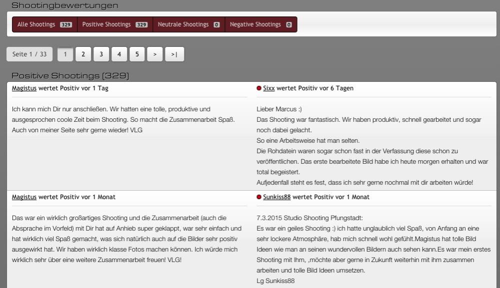 Shootingbewertungen - model-kartei.de